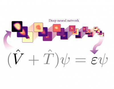 Solving the Schrödinger Equation with deep neural networks